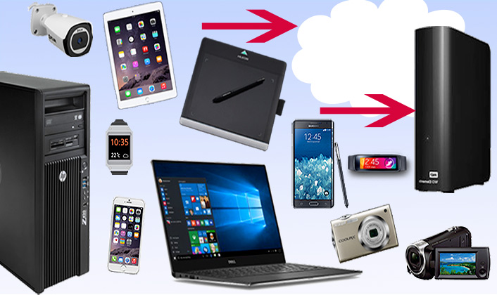 Back Up Desktop, Laptop, Mobile Devices