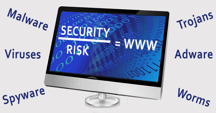 About Computer Viruses Security